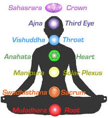 Mastering The Skills Of Chakra Meditation